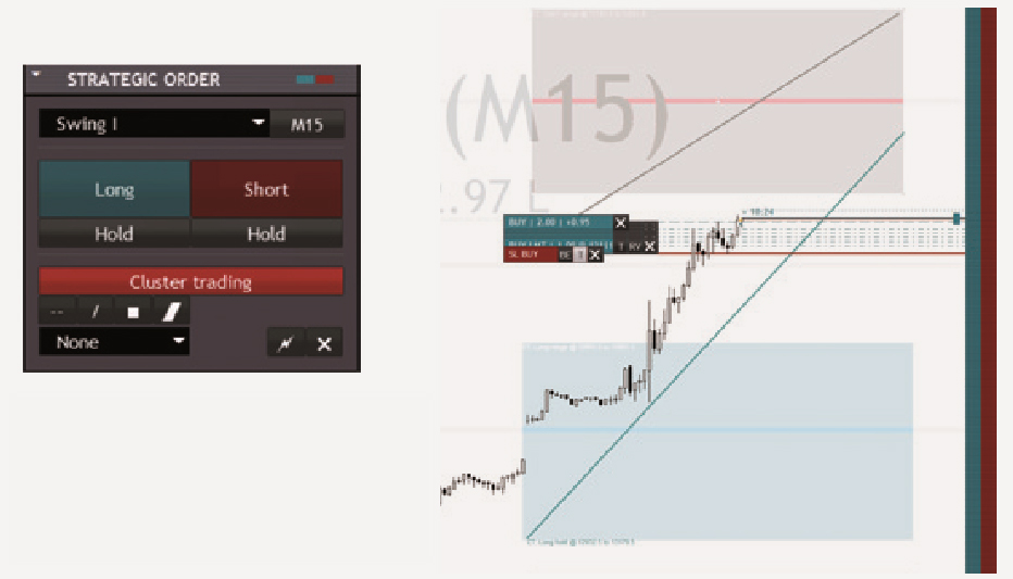 Algo Cluster Trading